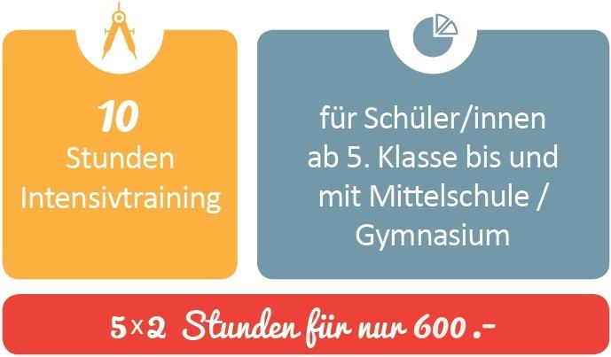 Grafik Ferientraining Mathschule Bern